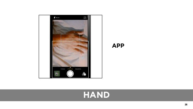 26 THE ROLE OF TRADITIONAL BLUEPRINTS APP HAND