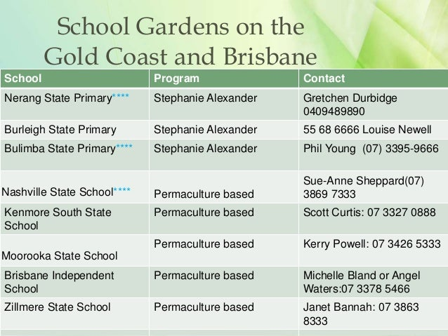 OVERSEAS RESOURCES continued 54 School Garden Tools and Equipment Resources  List  Permaculture Design presentation for. Garden Equipment List