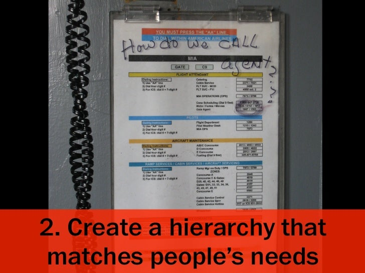 2. Create a hierarchy that matches people's needs