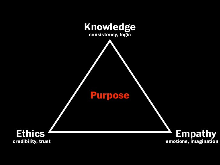 Design principles forcompanies you know
