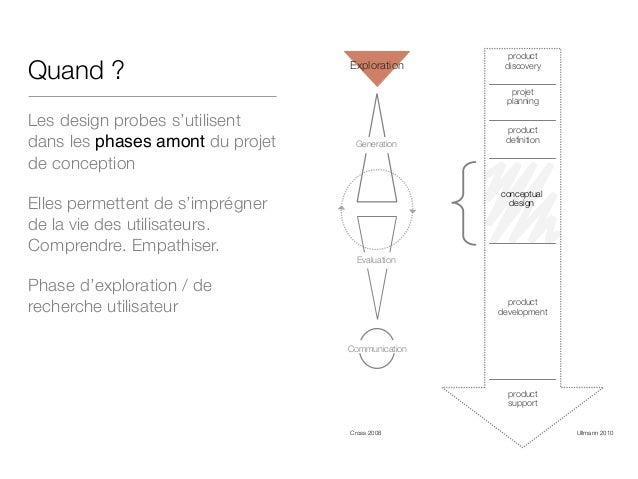 Quand ? Les design probes s'utilisent dans les phases amont du projet de conception  Elles permettent de s'imprégner de la...