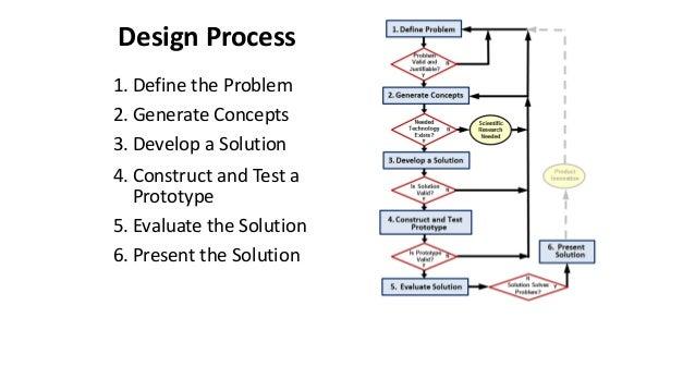 Optimization Methods For Engineering Design