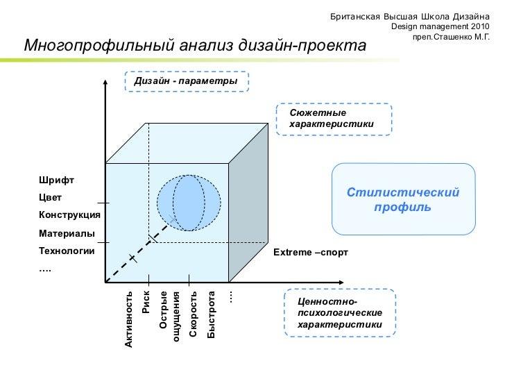 ГОСТ Р 5 Услуги общественного питания. Методы лабораторного