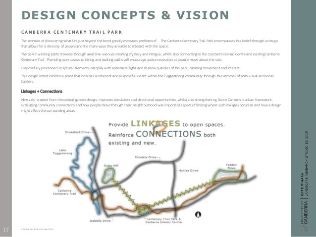 Landscape Design Research Report