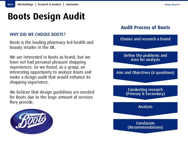 brand audit secondary research report Brand mantra and secondary associations the results of the report show the health of the the purpose of this brand audit is to evaluate the.
