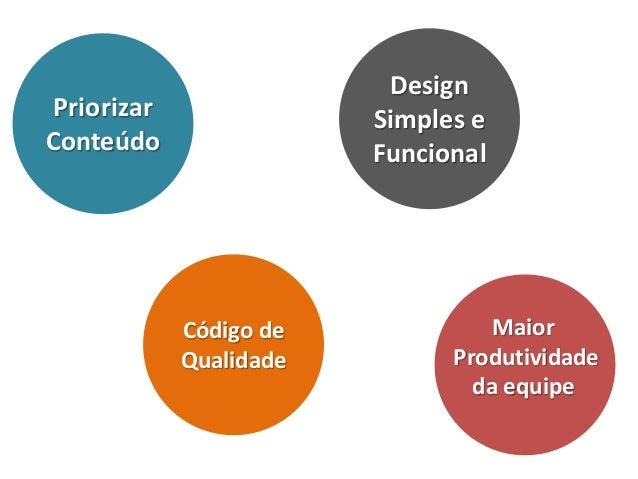 Priorizar  Conteúdo  Código de  Qualidade  Design  Simples e  Funcional  Maior  Produtividade  da equipe