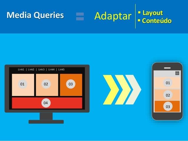 Link1   Link2   Link3   Link4   Link5  01 02 03  04  01  02  03  Adaptar  Layout   Conteúdo  Media Queries