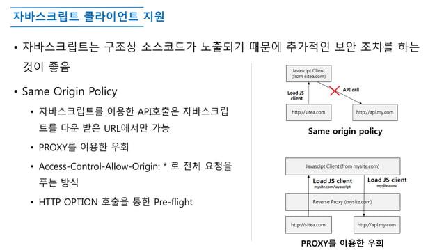 자바스크립트 클라이언트 지원 • 자바스크립트는 구조상 소스코드가 노출되기 때문에 추가적인 보안 조치를 하는 것이 좋음 • Same Origin Policy • 자바스크립트를 이용한 API호출은 자바스크립 트를 다운 받은...