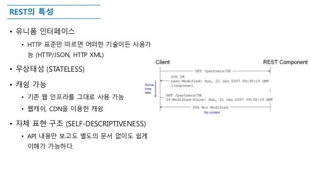 REST의 특성 • 유니폼 인터페이스 • HTTP 표준만 따르면 어떠한 기술이든 사용가 능 (HTTP/JSON, HTTP XML) • 무상태성 (STATELESS) • 캐슁 가능 • 기존 웹 인프라를 그대로 사용 가능 ...