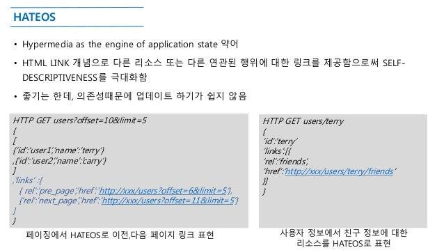 HATEOS • Hypermedia as the engine of application state 약어 • HTML LINK 개념으로 다른 리소스 또는 다른 연관된 행위에 대한 링크를 제공함으로써 SELF- DESCRI...
