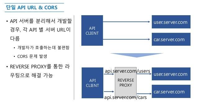 단일 API URL & CORS • API 서버를 분리해서 개발할 경우, 각 API 별 서버 URL이 다름 • 개발자가 호출하는데 불편함 • CORS 문제 발생 • REVERSE PROXY를 통한 라 우팅으로 해결 가능...