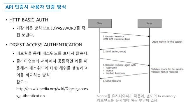API 인증시 사용자 인증 방식 • HTTP BASIC AUTH • 가장 쉬운 방식으로 ID,PASSWORD를 직 접 보낸다. • DIGEST ACCESS AUTHENTICATION • 네트웍을 통해 패스워드를 보내지 ...