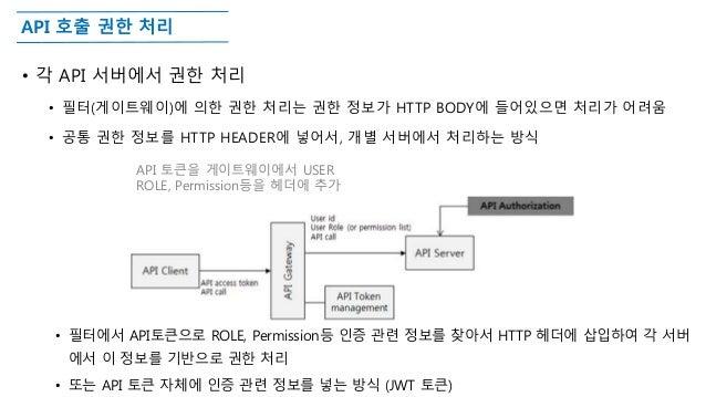 API 호출 권한 처리 • 각 API 서버에서 권한 처리 • 필터(게이트웨이)에 의한 권한 처리는 권한 정보가 HTTP BODY에 들어있으면 처리가 어려움 • 공통 권한 정보를 HTTP HEADER에 넣어서, 개별 서버...