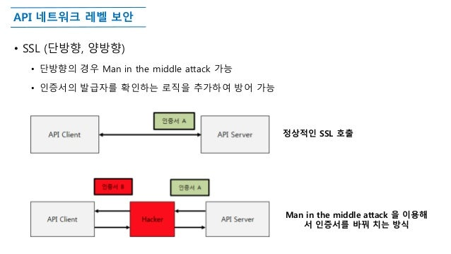 API 네트워크 레벨 보안 • SSL (단방향, 양방향) • 단방향의 경우 Man in the middle attack 가능 • 인증서의 발급자를 확인하는 로직을 추가하여 방어 가능 정상적인 SSL 호출 Man in t...