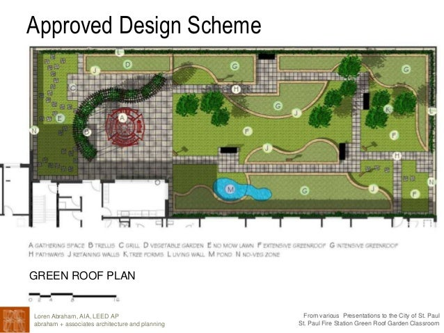 St paul fire station green roof intrpretive center and for Roof garden floor plan