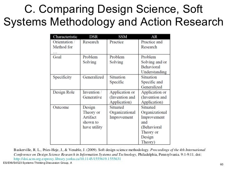 """methodology in action research Action research should be considered as a way of life in the classroom  makes  a """"case"""" differs in various research methodology publications."""