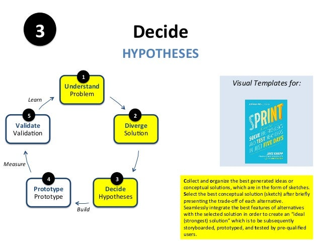 Decide	 HYPOTHESES	 3	 Collect	and	organize	the	best	generated	ideas	or	 conceptual	solu3ons,	which	are	in	the	form	of	ske...