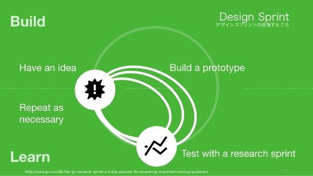デザインスプリントの目指すところ 11 Design Sprint http://www.gv.com/lib/the-gv-research-sprint-a-4-day-process-for-answering-important-sta...