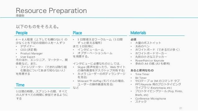 準備物 21 Resource Preparation • 5 ⽇日間使えるワークルーム(5 ⽇日間 ずっと使える場所) また 5 ⽇日⽬目⽤用に • インタビュールーム • オブザーベーションルーム を⽤用意する。 インタビューに必要なものと...