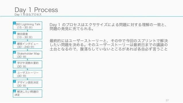 Day 1 の主なプロセス Day 1 のプロセスはエクササイズによる問題に対する理解の一致と、 問題の発見に充てられる。 最終的にはユーザーストーリーと、その中で今回のスプリントで解決 したい問題を決める。そのユーザーストーリーは最終日までの...