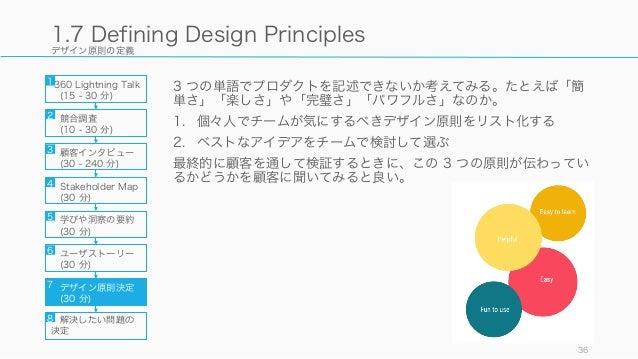 デザイン原則の定義 3 つの単語でプロダクトを記述できないか考えてみる。たとえば「簡 単さ」「楽しさ」や「完璧さ」「パワフルさ」なのか。 1. 個々人でチームが気にするべきデザイン原則をリスト化する 2. ベストなアイデアをチームで検討して選ぶ...