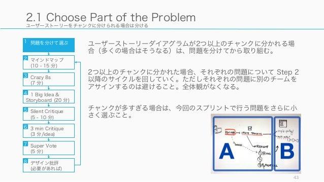 ユーザーストーリーをチャンクに分けられる場合は分ける ユーザーストーリーダイアグラムが2つ以上のチャンクに分かれる場 合(多くの場合はそうなる)は、問題を分けてから取り組む。 2つ以上のチャンクに分かれた場合、それぞれの問題について Step ...