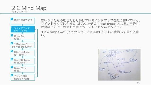 マインドマップ 44 2.2 Mind Map 問題を分けて選ぶ マインドマップ (10 - 15 分) Crazy 8s (7 分) 1 Big Idea & Storyboard (20 分) Silent Critique (5 - 10...