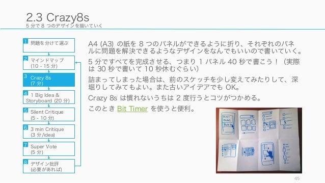 5 分で 8 つのデザインを描いていく 45 2.3 Crazy8s 問題を分けて選ぶ マインドマップ (10 - 15 分) Crazy 8s (7 分) 1 Big Idea & Storyboard (20 分) Silent Criti...