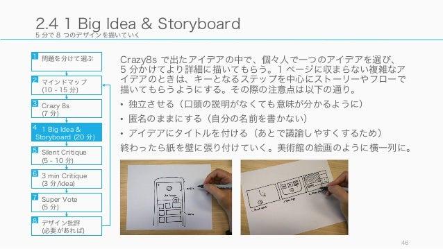 5 分で 8 つのデザインを描いていく 46 2.4 1 Big Idea & Storyboard 問題を分けて選ぶ マインドマップ (10 - 15 分) Crazy 8s (7 分) 1 Big Idea & Storyboard (20...