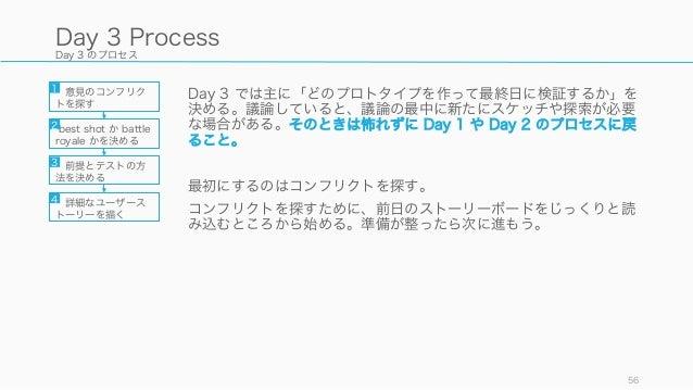 Day 3 のプロセス Day 3 では主に「どのプロトタイプを作って最終日に検証するか」を 決める。議論していると、議論の最中に新たにスケッチや探索が必要 な場合がある。そのときは怖れずに Day 1 や Day 2 のプロセスに戻 ること。...