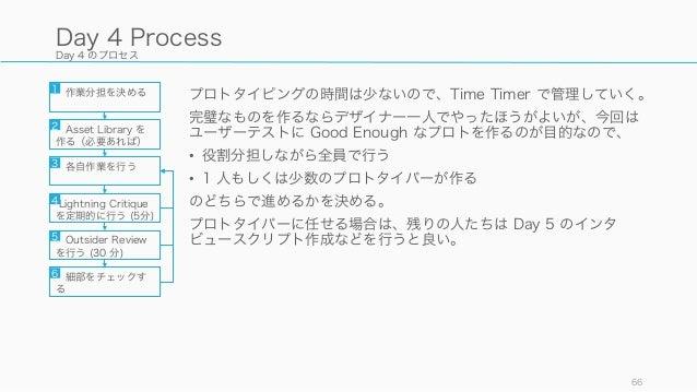 Day 4 のプロセス プロトタイピングの時間は少ないので、Time Timer で管理していく。 完璧なものを作るならデザイナー一人でやったほうがよいが、今回は ユーザーテストに Good Enough なプロトを作るのが目的なので、 • 役...