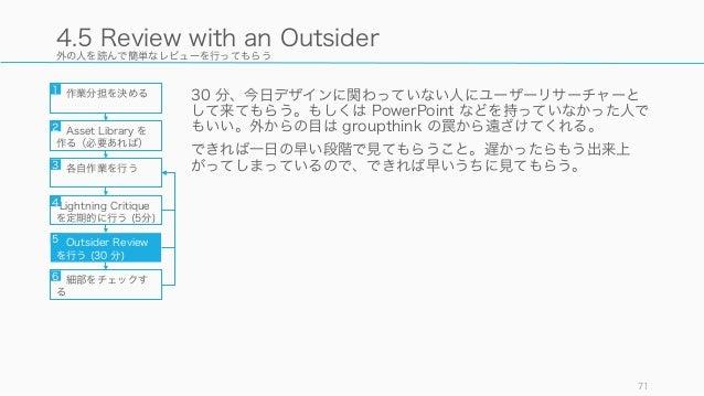 外の人を読んで簡単なレビューを行ってもらう 30 分、今日デザインに関わっていない人にユーザーリサーチャーと して来てもらう。もしくは PowerPoint などを持っていなかった人で もいい。外からの目は groupthink の罠から遠ざけ...