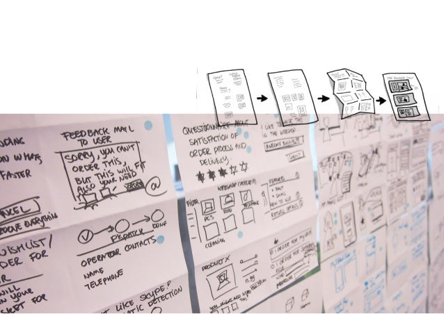 Story Boards As a follow-up exercise everyone chooses 1 idea as focus. In a 3 frame storyboard, we try to capture the expe...