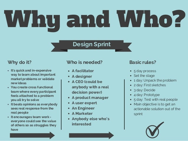 Why and Who? Design Sprint Why do it? Who is needed? Basic rules? It's quick and in-expensive way to learn about important...