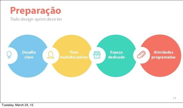 11 Desafio claro Time multidisciplinar Espaço dedicado Atividades programadas Preparação Todo design sprint deve ter Tuesd...