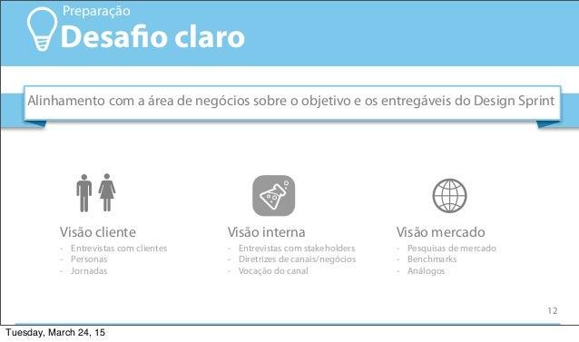 12 Desafio claro Preparação Visão cliente - Entrevistas com clientes - Personas - Jornadas Visão interna - Entrevistas com...