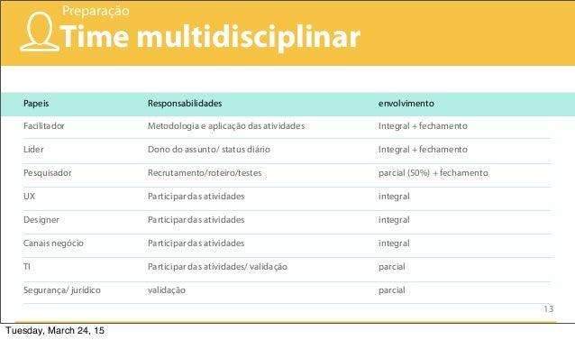 13 Time multidisciplinar Preparação Papeis Responsabilidades envolvimento Facilitador Metodologia e aplicação das atividad...