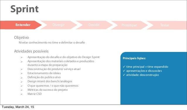 17 Divergir Decidir Prototipar Testar Sprint Entender  Apresentação do desafio e do objetivo do Design Sprint  Apresenta...