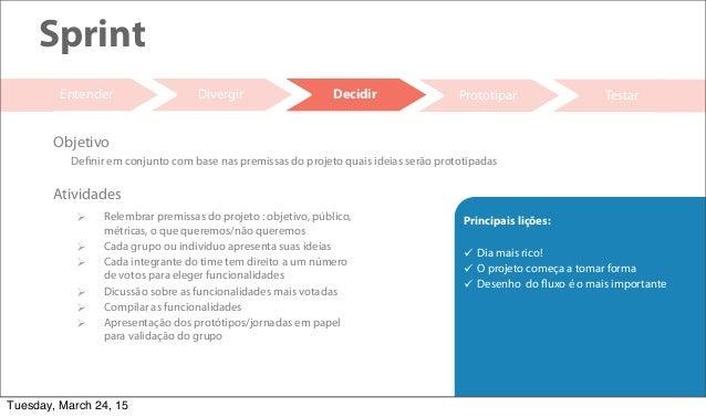 19 Prototipar Testar Sprint Entender  Relembrar premissas do projeto : objetivo, público, métricas, o que queremos/não qu...