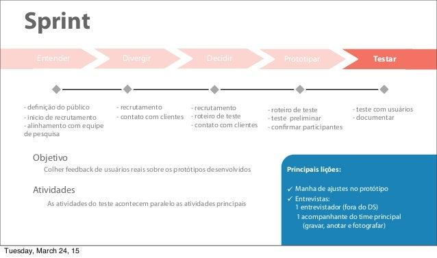 21 Decidir Prototipar Sprint Entender As atividades do teste acontecem paralelo as atividades principais Atividades Colher...