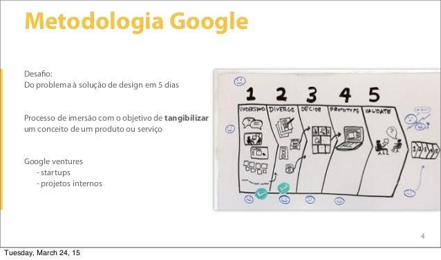 4 Metodologia Google Desafio: Do problema à solução de design em 5 dias Processo de imersão com o objetivo de tangibilizar...