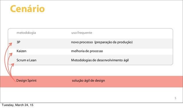 5 Cenário metodologia uso frequente Design Sprint solução ágil de design 3P Kaizen Scrum e Lean novo processo (preparação ...