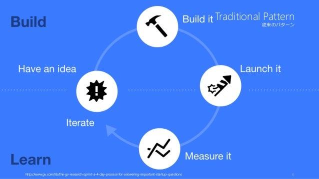 従来のパターン http://www.gv.com/lib/the-gv-research-sprint-a-4-day-process-for-answering-important-startup-questions 6 Tradition...