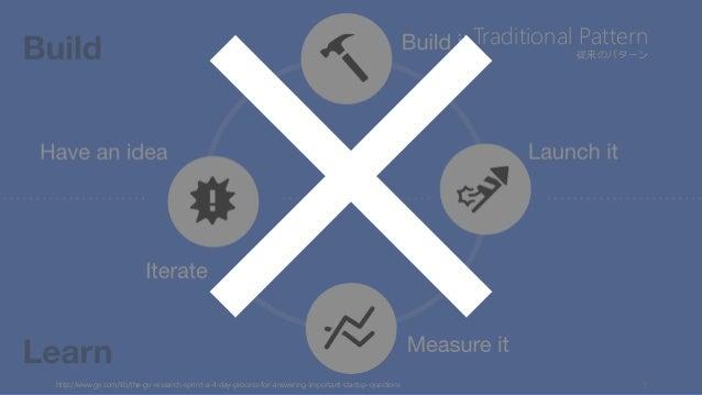 従来のパターン http://www.gv.com/lib/the-gv-research-sprint-a-4-day-process-for-answering-important-startup-questions 7 Tradition...