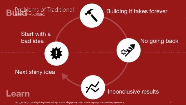 従来のパターンの問題点 8 Problems of Traditional http://www.gv.com/lib/the-gv-research-sprint-a-4-day-process-for-answering-important...