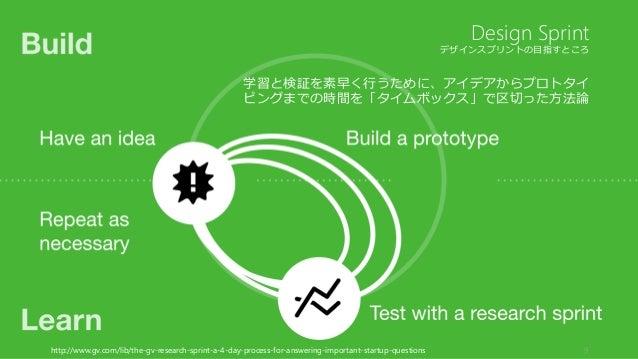 デザインスプリントの目指すところ 学習と検証を素早く行うために、アイデアからプロトタイ ピングまでの時間を「タイムボックス」で区切った方法論 9 Design Sprint http://www.gv.com/lib/the-gv-resear...