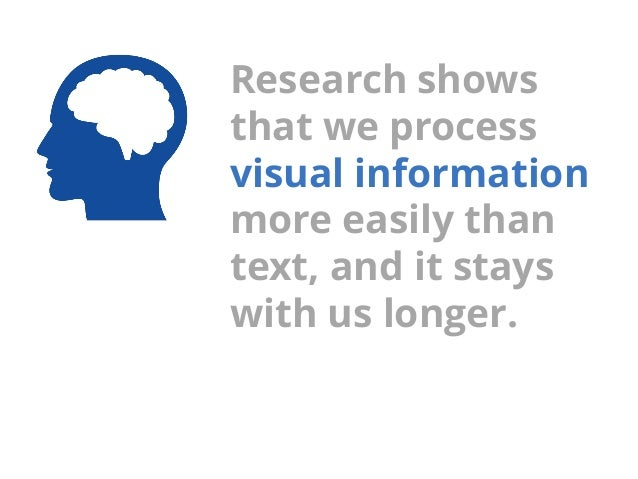Visualizing Qualitative Information in Powerpoint