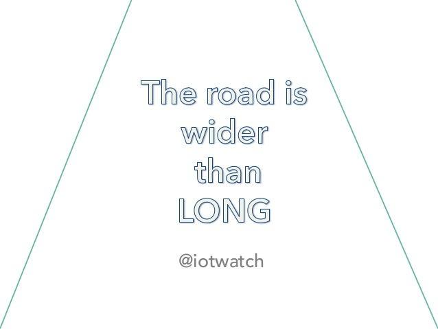 @iotwatch