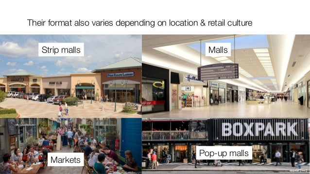 Their format also varies depending on location & retail culture Strip malls  Malls Markets Pop-up malls