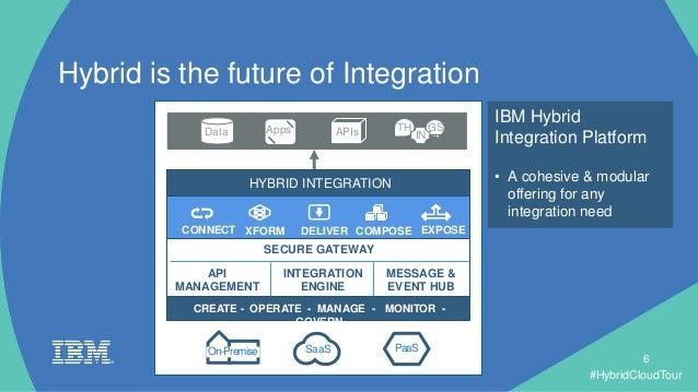Design Integration Scenarios For Hybrid Cloud